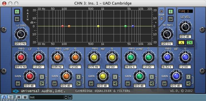 UAD Cambridge
